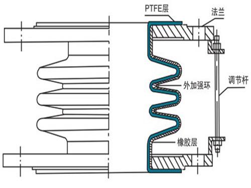 衬四氟补偿器简易图